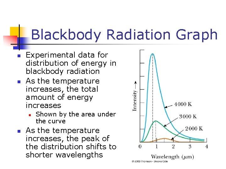 Blackbody Radiation Graph n n Experimental data for distribution of energy in blackbody radiation