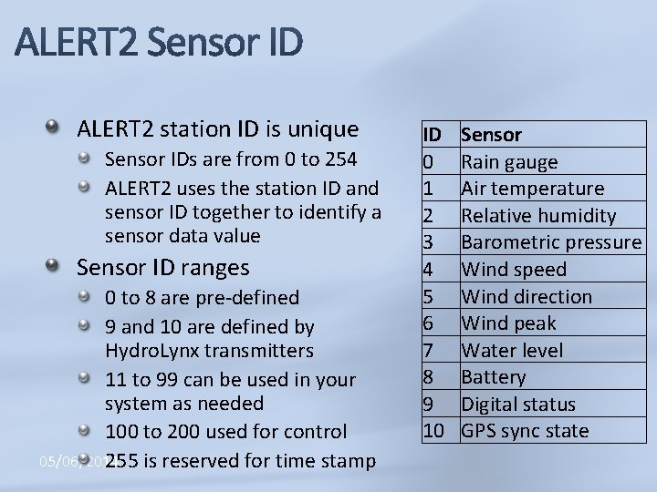 ALERT 2 station ID is unique Sensor IDs are from 0 to 254 ALERT