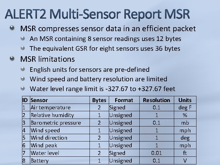 MSR compresses sensor data in an efficient packet An MSR containing 8 sensor readings