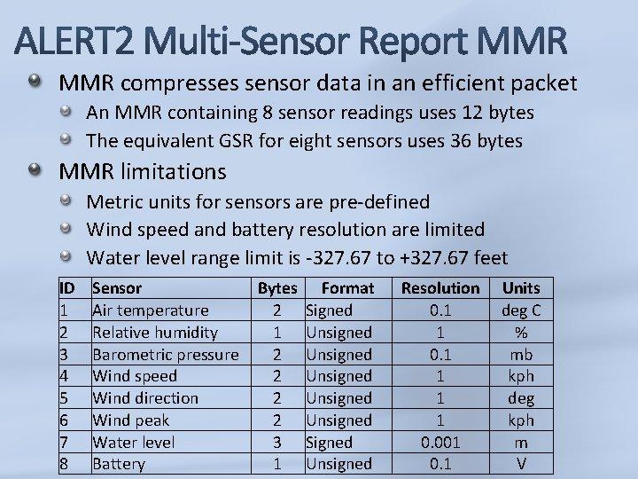 MMR compresses sensor data in an efficient packet An MMR containing 8 sensor readings