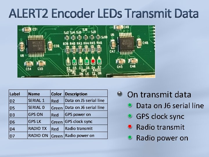 On transmit data Data on J 6 serial line GPS clock sync Radio transmit