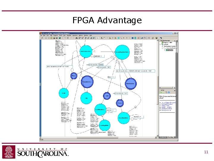 FPGA Advantage 11