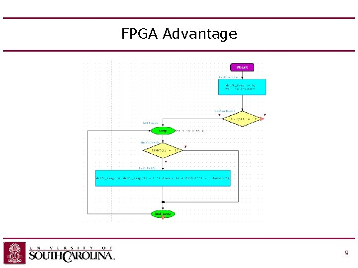 FPGA Advantage 9