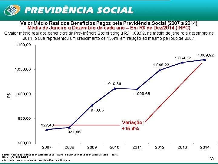 Valor Médio Real dos Benefícios Pagos pela Previdência Social (2007 a 2014) Média de