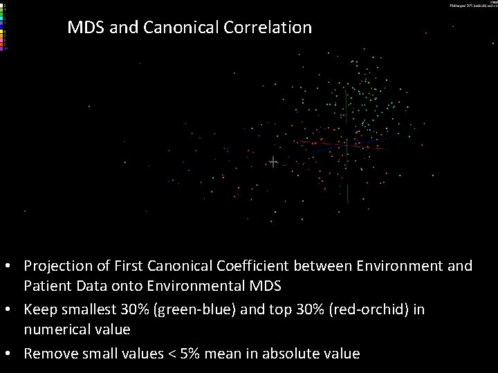 MDS and Canonical Correlation • Projection of First Canonical Coefficient between Environment and Patient