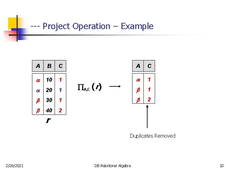 --- Project Operation – Example A B C A C 10 1 1 20