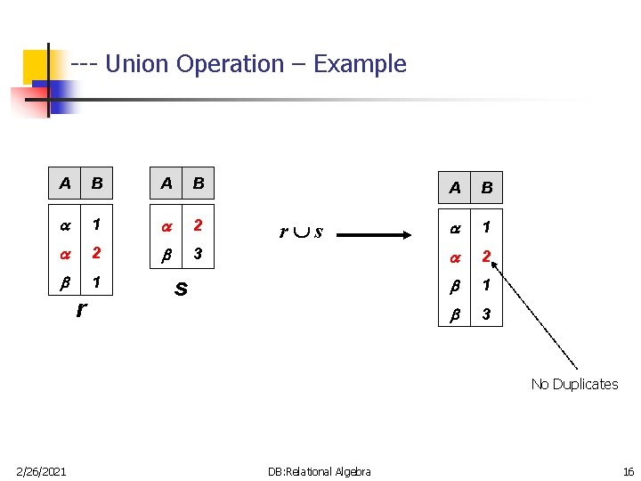 --- Union Operation – Example A B 1 2 2 3 1 r r
