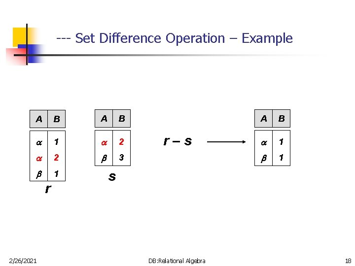 --- Set Difference Operation – Example A B 1 2 2 3 1 r