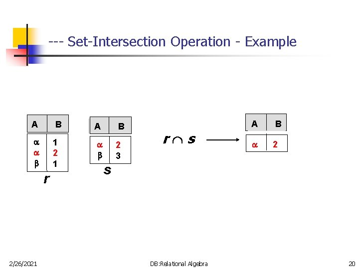 --- Set-Intersection Operation - Example A B 1 2 1 2 3 r 2/26/2021