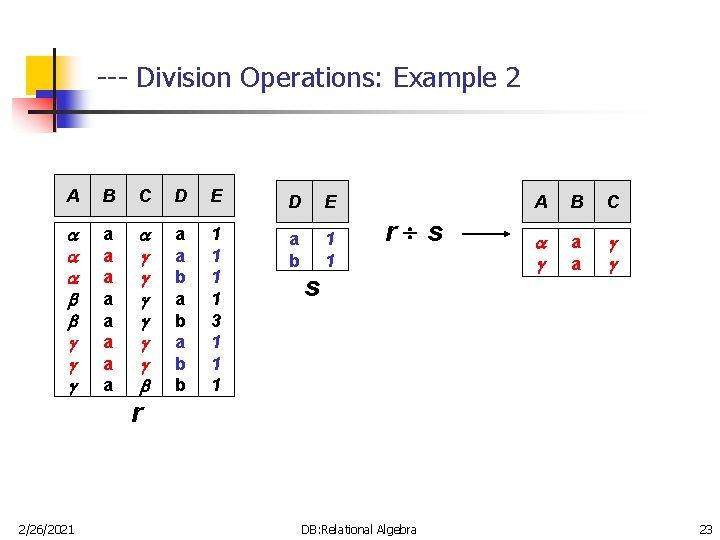 --- Division Operations: Example 2 A B C D E a a a a