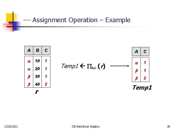 --- Assignment Operation – Example A B C A C 10 1 1 20