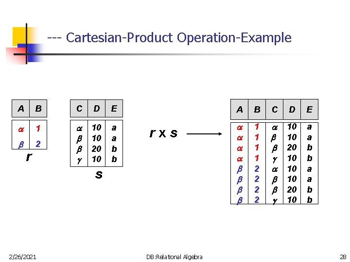 --- Cartesian-Product Operation-Example A B C D E 1 2 10 10 20 10
