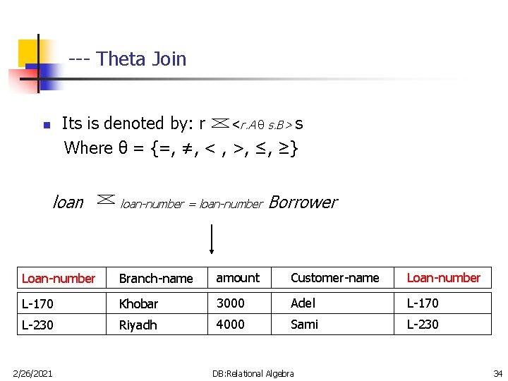--- Theta Join Its is denoted by: r <r. A θ s. B> s