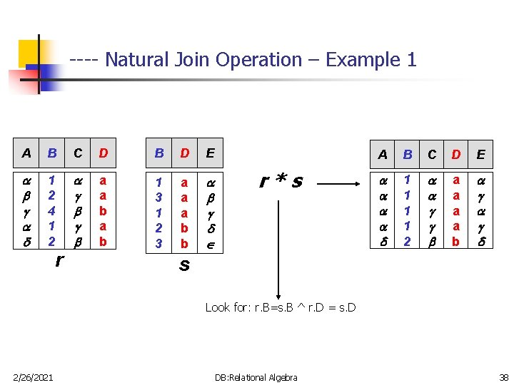 ---- Natural Join Operation – Example 1 A B C D B D E