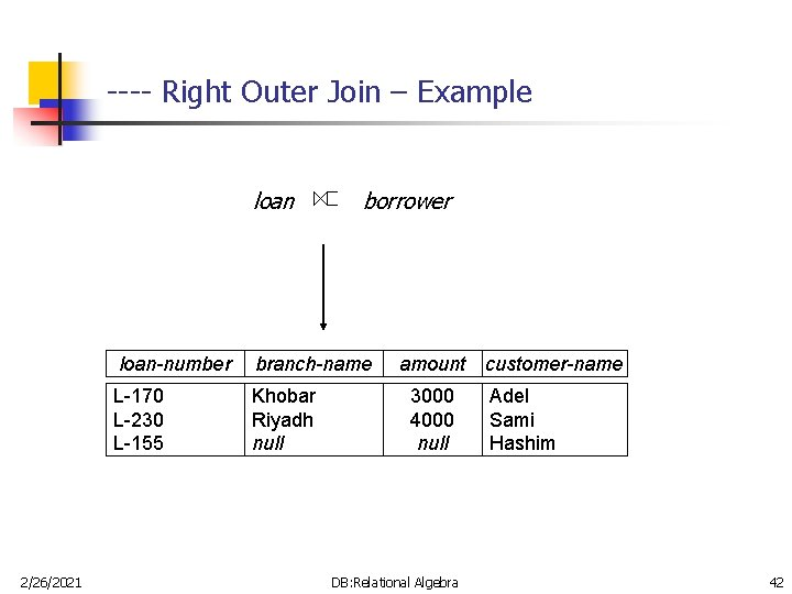 ---- Right Outer Join – Example loan 2/26/2021 borrower loan-number branch-name L-170 L-230 L-155