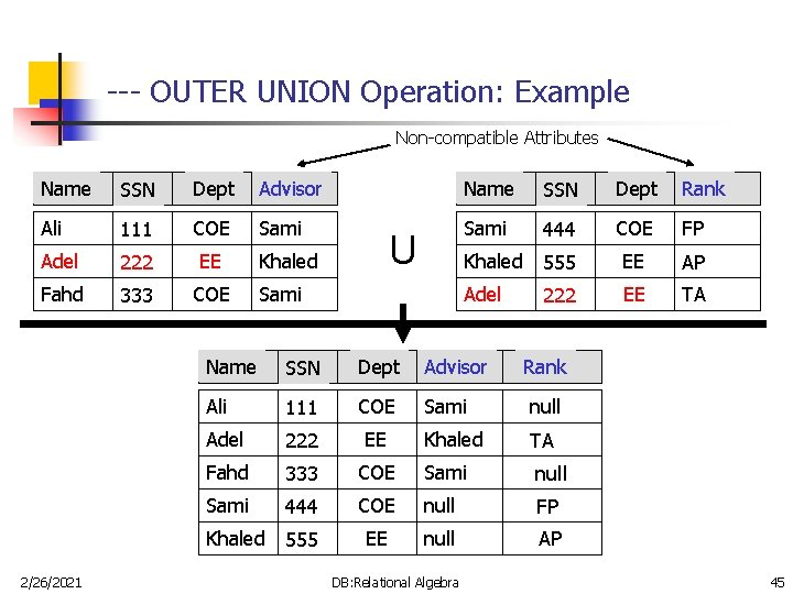 --- OUTER UNION Operation: Example Non-compatible Attributes Name SSN Dept Advisor Name SSN Dept