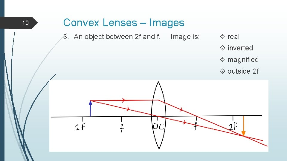 10 Convex Lenses – Images 3. An object between 2 f and f. Image