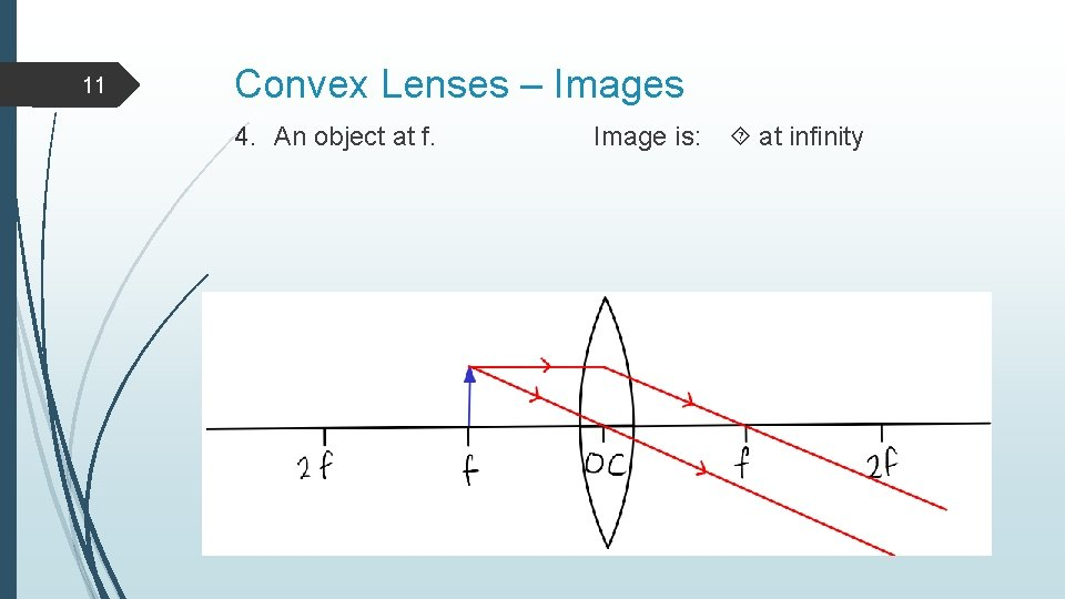 11 Convex Lenses – Images 4. An object at f. Image is: at infinity