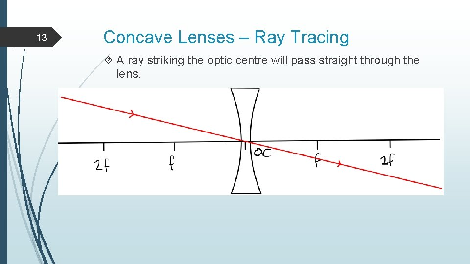 13 Concave Lenses – Ray Tracing A ray striking the optic centre will pass
