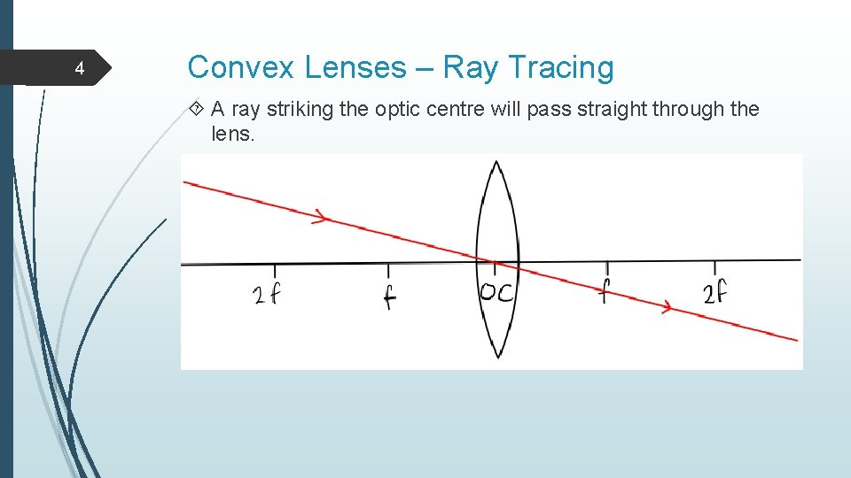 4 Convex Lenses – Ray Tracing A ray striking the optic centre will pass