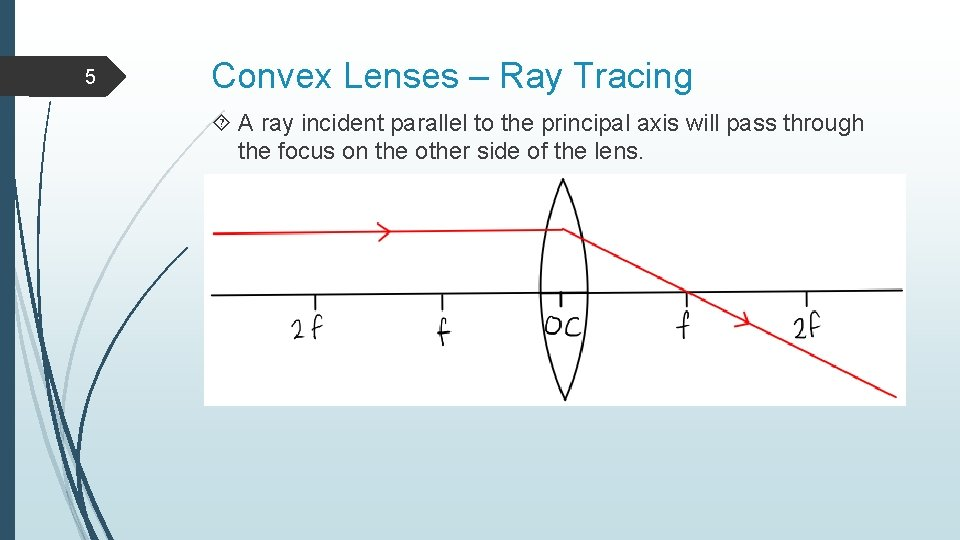5 Convex Lenses – Ray Tracing A ray incident parallel to the principal axis