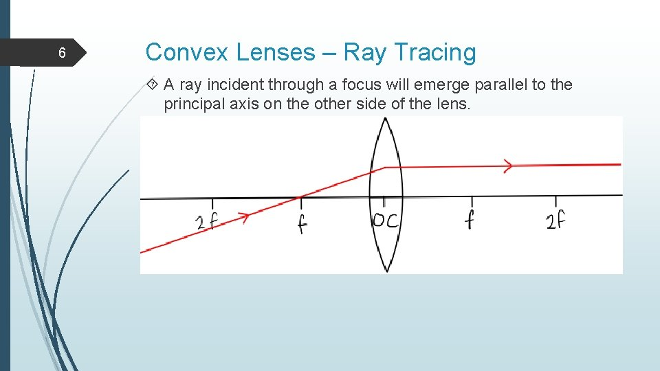 6 Convex Lenses – Ray Tracing A ray incident through a focus will emerge