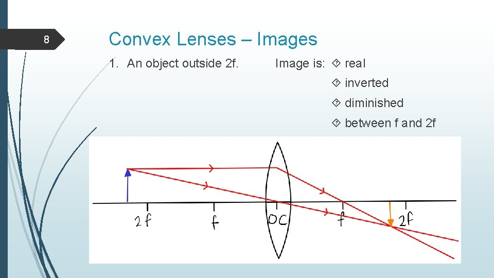 8 Convex Lenses – Images 1. An object outside 2 f. Image is: real