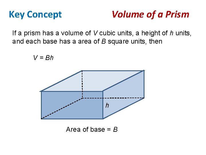 Key Concept Volume of a Prism If a prism has a volume of V