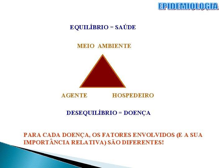 EQUILÍBRIO = SAÚDE MEIO AMBIENTE AGENTE HOSPEDEIRO DESEQUILÍBRIO = DOENÇA PARA CADA DOENÇA, OS