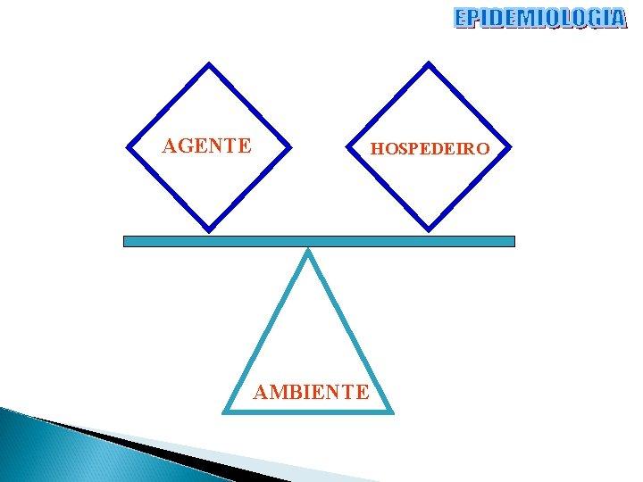 AGENTE AMBIENTE HOSPEDEIRO