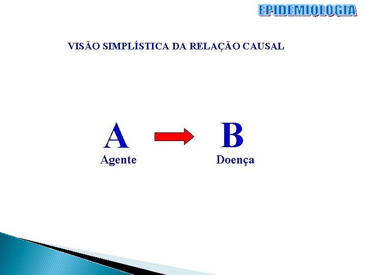 VISÃO SIMPLÍSTICA DA RELAÇÃO CAUSAL A Agente B Doença