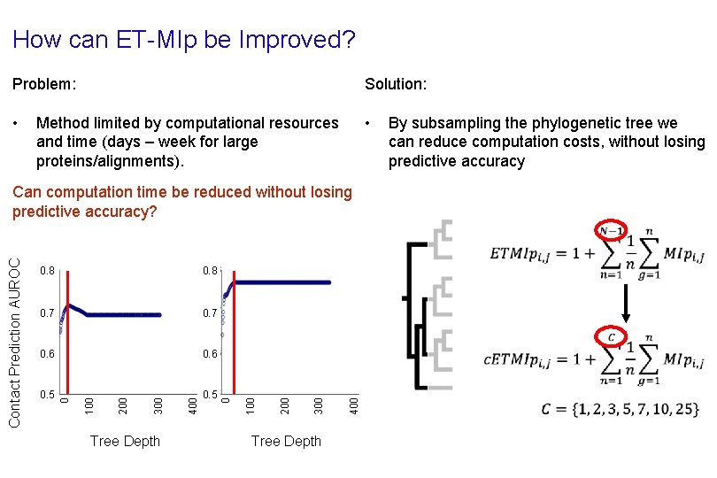 How can ET-MIp be Improved? Problem: Solution: • • Method limited by computational resources
