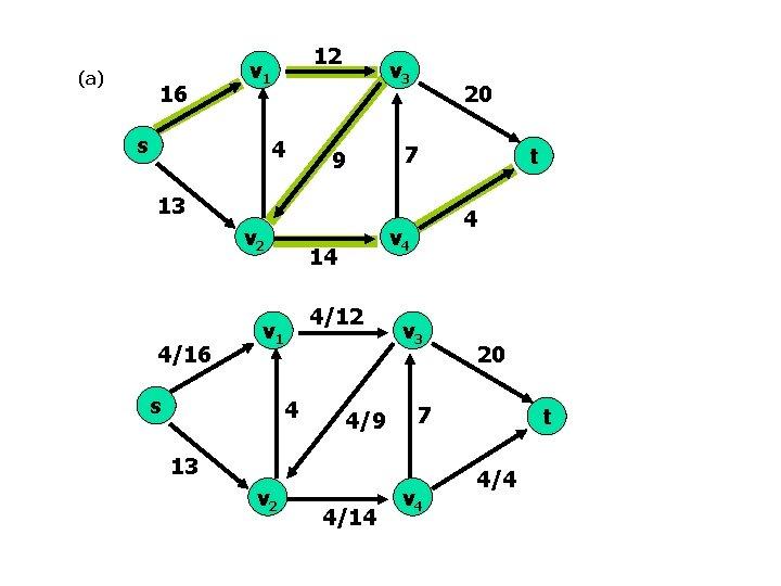 (a) 16 12 v 1 s 4 v 3 9 20 7 13 v