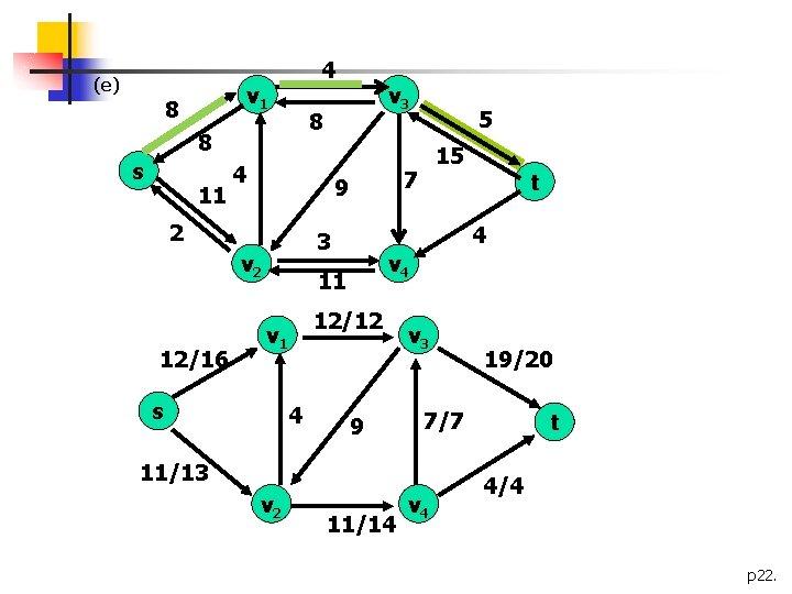 (e) 4 v 1 8 8 8 s 11 4 s 4 12/12 9