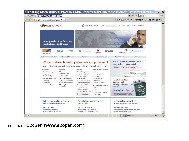 Figure 6. 11 E 2 open (www. e 2 open. com)