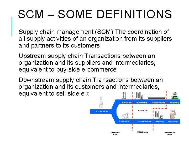 SCM – SOME DEFINITIONS Supply chain management (SCM) The coordination of all supply activities
