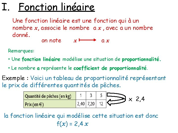 I. Fonction linéaire Une fonction linéaire est une fonction qui à un nombre x,