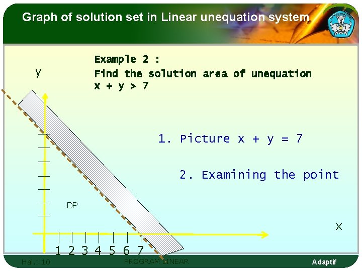 Graph of solution set in Linear unequation system Example 2 : Find the solution