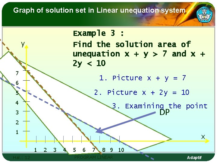 Graph of solution set in Linear unequation system Example 3 : Find the solution
