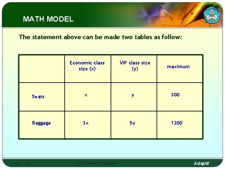 MATH MODEL The statement above can be made two tables as follow: Economic class