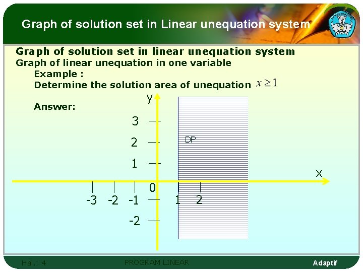 Graph of solution set in Linear unequation system Graph of solution set in linear
