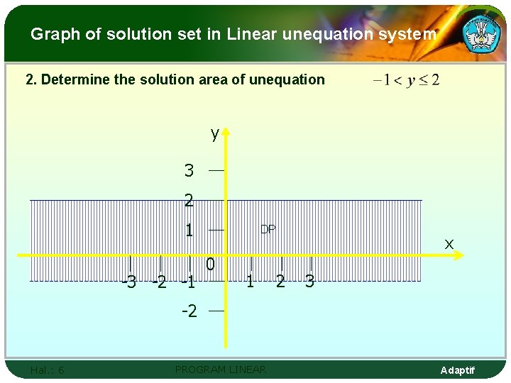 Graph of solution set in Linear unequation system 2. Determine the solution area of