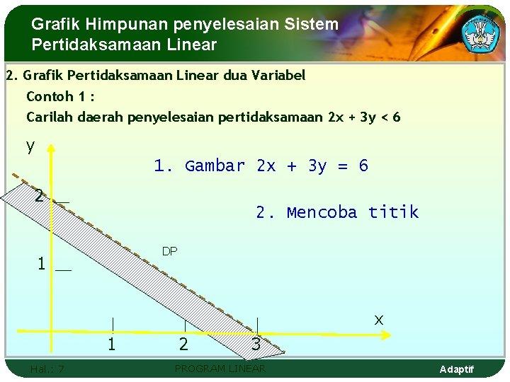 Grafik Himpunan penyelesaian Sistem Pertidaksamaan Linear 2. Grafik Pertidaksamaan Linear dua Variabel Contoh 1