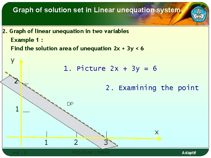 Graph of solution set in Linear unequation system 2. Graph of linear unequation in
