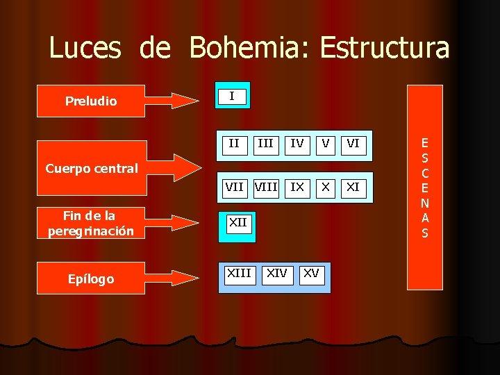 Luces de Bohemia: Estructura Preludio I II IV V VI IX X XI Cuerpo