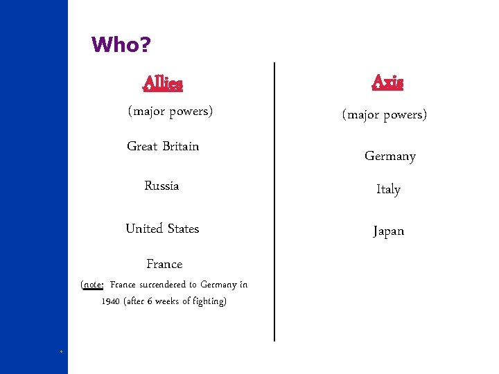 Who? Allies (major powers) Great Britain Germany Russia Italy United States Japan France (note: