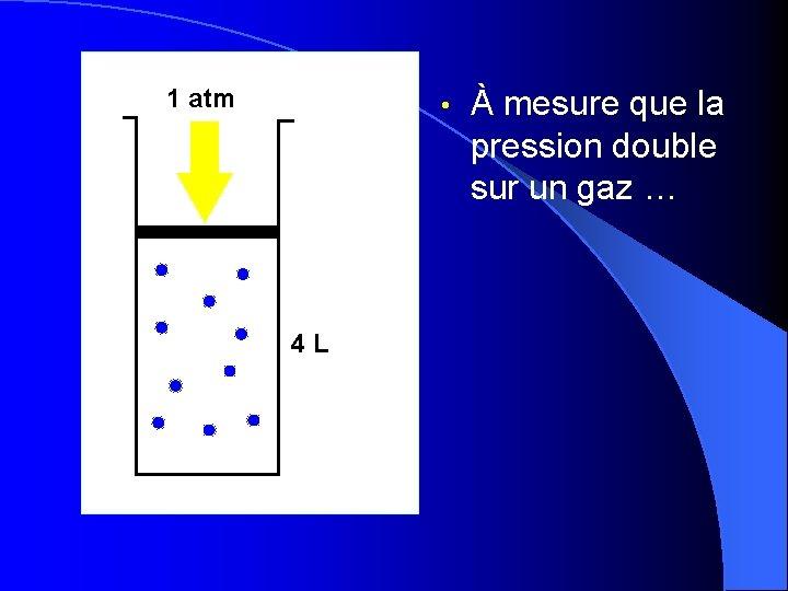 1 atm • 4 L À mesure que la pression double sur un gaz