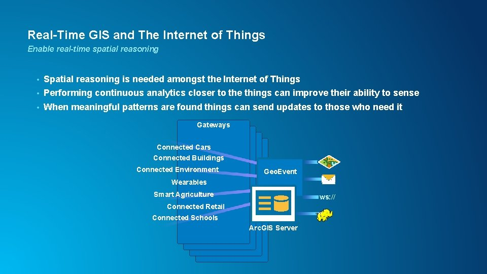 Real-Time GIS and The Internet of Things Enable real-time spatial reasoning • Spatial reasoning