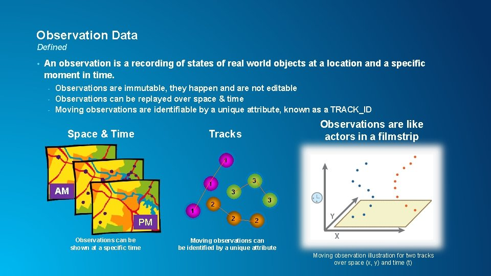 Observation Data Defined • An observation is a recording of states of real world
