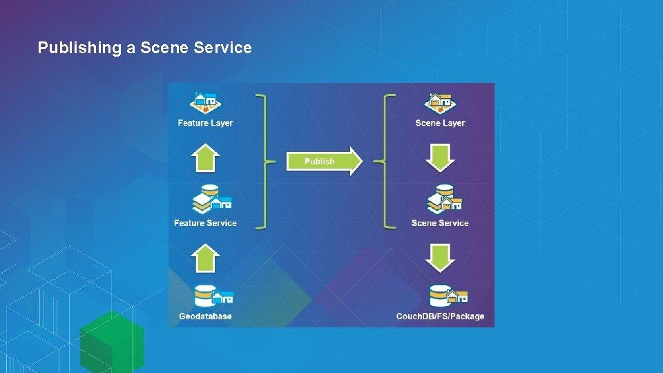 Publishing a Scene Service